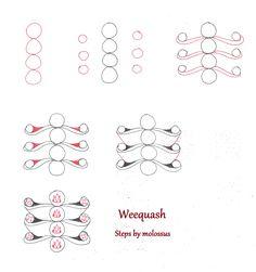 lifeimitatesdoodles | Zentangle®, tangle patterns, & Zentangle ...