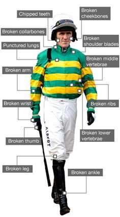 Emotional finish for AP McCoy Fur Feather & Fin Country Sports Pursuits Lifestyle Online Retailer Shop