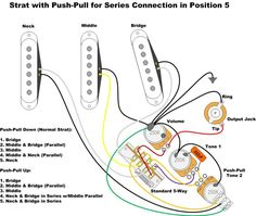 Jeff Baxter Strat Wiring Diagram Google Search Guitar Wiring