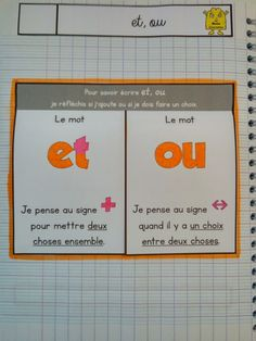 CE1/CE2 • Français • Leçons à manipuler ~ Teaching French, Grade 1 Reading, French Education, French Grammar, French Lessons, Learn French, Language, Classroom, Cinderella