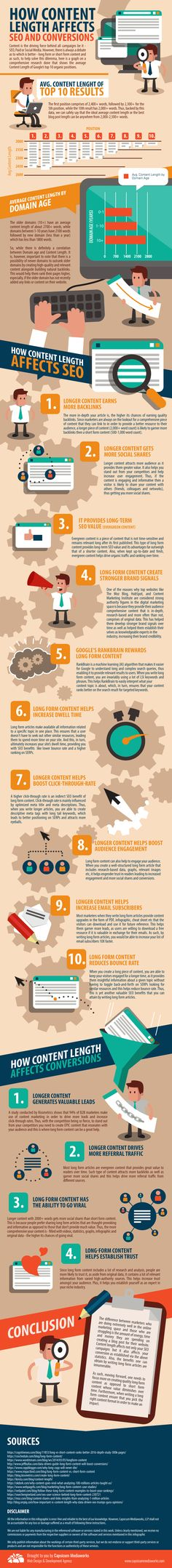 What Is The Ideal Content Length? How It Affects SEO [Infographic] Without well-written and engaging content, chances of you catching the eye of your target audience are quite slim Content is the key factor when it comes. Sales And Marketing, Content Marketing, Internet Marketing, Online Marketing, Digital Marketing, Media Marketing, Visualisation, Data Visualization, Website Ranking