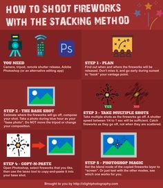 How to shoot fireworks - Photoshop Stacking Method