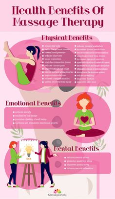 The Physical, Emotional and Mental Benefits of Massage Therapy [Infographic]