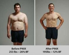 71 Best P90x Results Pics of Others Health & Fitness
