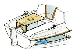 Creating Cockpit Tables - Sail Magazine