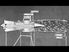 The J-57 Afterburner Engine 1964 US Air Force: http://youtu.be/C1-7xaUTLEY #JetEngine #aviation #mechanics