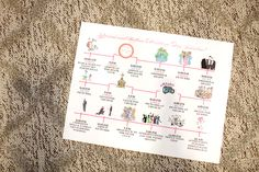 Wedding itinerary - love!