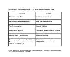 Buenhabit: El eficiente eficaz