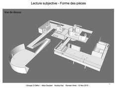 P2_4 Lecture subjective - Forme des pièces (partie 2)