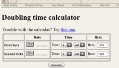 Home Hcg Calculator Pinterest Calculator And Size 16