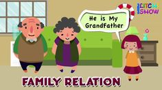 Learn Family Relations Names for Kids | Family Members for Kids | Family...