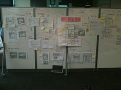 Facilitating Collaborative Design Workshops – a step by step guide for rapidly creating a shared vision for execution