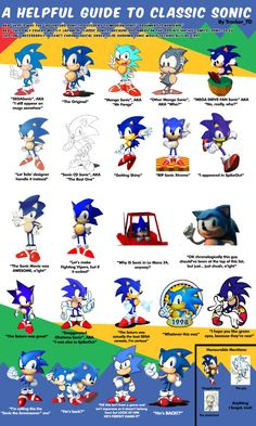 "trackertd: "" I've made A Guide to Classic Sonic, because I was utterly bored. Some notes: - Only JP art, with a few exceptions (Hesse (US) Sonic R (UK) ). Because Hesse is just too good not to include. - Not 100% chronological (this is mentioned in..."