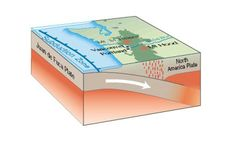 A 3D model of a subduction zone off the coast of Washington and Oregon.