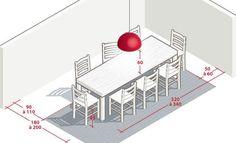 les dimensions de la salle à manger parfaite