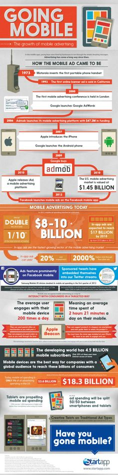 The Phenomenal Growth of Mobile Advertising [Infographic] image startapp mobile Business Marketing, Internet Marketing, Online Marketing, Social Media Marketing, Digital Marketing, Inbound Marketing, Business Infographics, Marketing Strategies, Content Marketing
