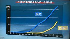 17.12/24.「激変する世界ビジネス」その-18.