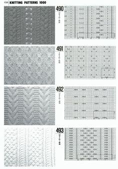 493. staghorn pattern