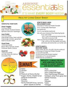 Day 1 and 27 to go on Arbonne Detox Plan: To learn more, contact me! - Aya Porte - Arbonne Independent Consultant, ID# 14344902