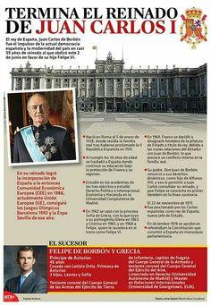 El 2 de junio de 2014 Su Majestad el Rey Don Juan Carlos I firmó y entregó al presidente del Gobierno un escrito en el que comunicó su decisión de abdicar la Corona de España.