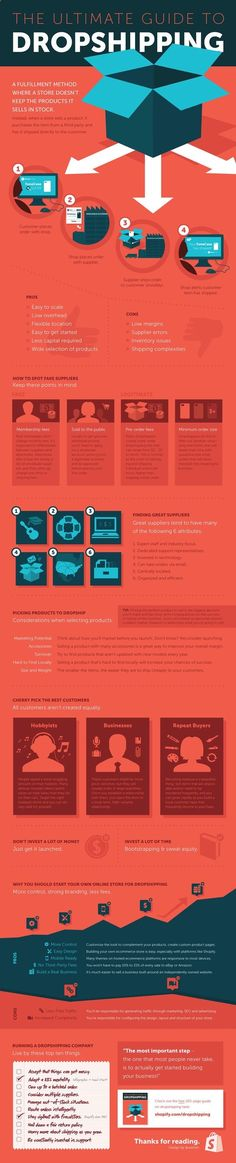 How to Make Money on Dropshipping Products - eCommerce Infographic. Topic: drop shipper, online business, drop ship suppliers companies, shopify, amazon, ebay.