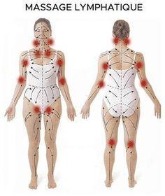 Système lymphatique : 16 signes qu'il est temps de le drainer - All About Health Massage Tips, Massage Benefits, Massage Techniques, Massage Therapy, Acupuncture Benefits, Reflexology Massage, Neck Massage, Foot Massage, Lymphatic Drainage Massage