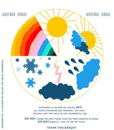FREE PRINTABLE WEATHER LEARNING WHEEL FOR KIDS Weather Activities For Kids, Toddler Activities, Learning Activities, Preschool Activities, Learning Tools, Weather For Kids, Weather Unit, English Lessons For Kids, World Crafts