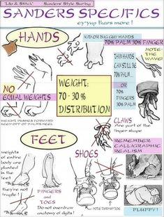 info on sketching, Chris Sanders