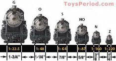Sizes and Track Widths of Different Model Train Scales Hobbies For Couples, Cheap Hobbies, Train Info, The Parking Spot Hobby, Hobby Shops Near Me, Ho Model Trains, Making A Model, Hobby Trains, Model Train Layouts