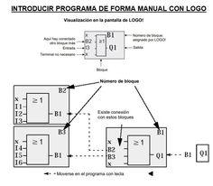 logo manual Siemens Logo, Ac Dc, Electronics Projects, Autocad, Arduino, Solar, Logos, Electrical Circuit Diagram, Circuit Diagram