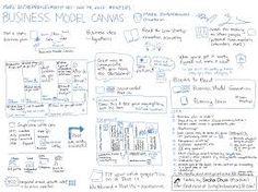 The Nonprofit Business Model Canvas  Accelerators  Incubators
