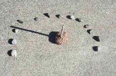 Make Sundials for Kids