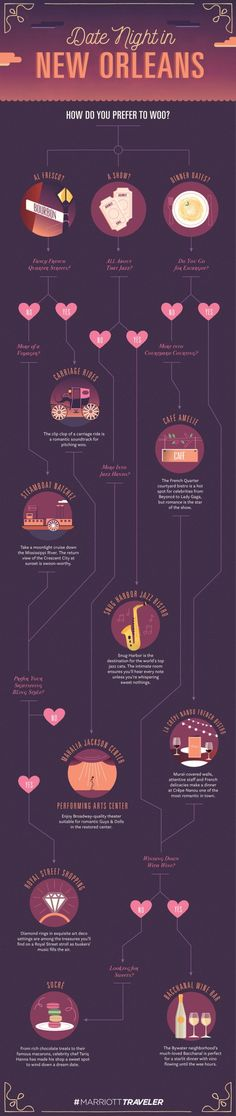 Date night in New Orleans. #infographic #design (View more at www.aldenchong.com)