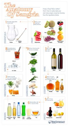 The Anatomy of Sangria - Ultimate Recipes for How to Make Sangria by winemag: Fruity or fizzy? Red or white? Here's how to easily make your own tasty sangria. I love sangria! Party Drinks, Cocktail Drinks, Fun Drinks, Yummy Drinks, Cocktail Recipes, Alcoholic Drinks, Beverages, Sangria Party, Sangria Mix