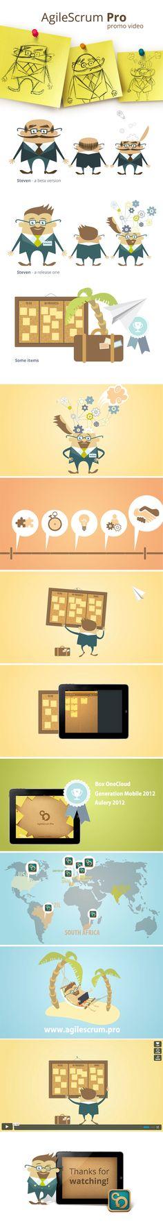 #AgileScrum Pro making of #promo video #presentation #iPad #Scrum #App