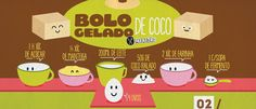RECEITA-ILUSTRADA 158: Bolo gelado de coco - http://www.mixidao.com.br/receita-ilustrada-158-bolo-gelado-de-coco/
