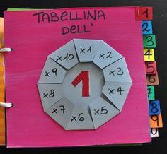 Schemi didattici e giochi didattici per migliorare il rendimento scolastico Math For Kids, Fun Math, Math Games, Math Activities, Teaching Multiplication, Teaching Math, Holiday Homework, Primary Maths, Preschool Math