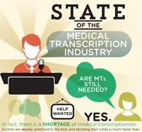 Infographic: Medical Transcription Industry Overview and Career Outlook - Career Step Blog