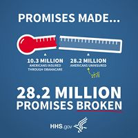 Remember All of Obamacare's Broken Promises?  We Do. - http://americanlibertypac.com/2017/07/remember-obamacares-broken-promises/ | #Obamacare | American Liberty PAC