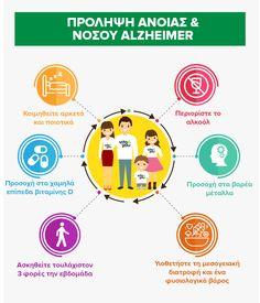 Παγκόσμια ημέρα Αλτσχάιμερ σήμερα!  Ένα infographic με 5+1 μυστικά που μπορούν να βοηθήσουν στην πρόληψη της άνοιας και της νόσου Αλτσχάιμερ!