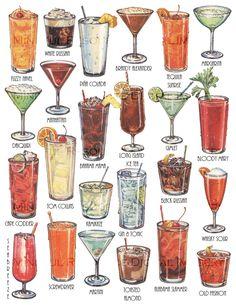 Retro Art Cocktail trinkt Jahrgang druckbare von mindfulresource