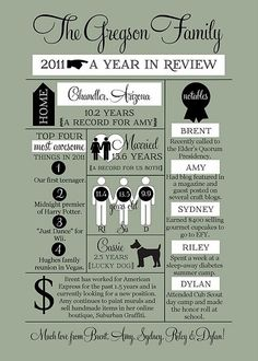 Year in Review >> love this idea.