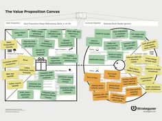 The high-quality value proposition design canvas template comes with a video tutorial and an example to help you: Get a clear understanding of your customer jobs, pains, and gains; Get people from different teams working together; Test assumptions about customers and marketing priorities; Rapidly define copywriting and brand messages for campaigns; Make mistakes here, save money in the real world; Create a solid basis for your business model.