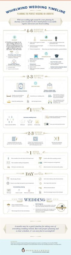 See wedding checklist: http://tips-wedding.com/how-to-plan-wedding-checklist/ Whirlwind Wedding Timeline Planning the Perfect Wedding in 6 Months #infographic #Wedding #Marriage #planaweddingin6months #weddingplanninginfographic #weddingplanningtimeline #weddingtips #weddingplanningchecklist