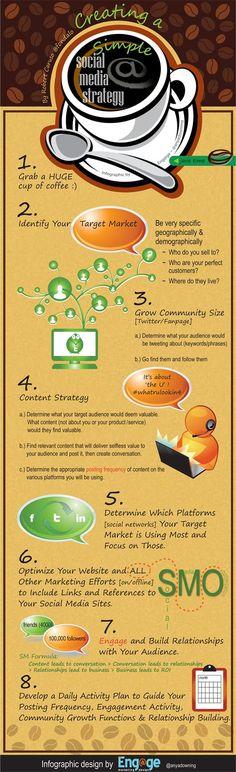 Creating a simple social media strategy #socialmedia #smm #infographic
