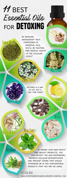 Everything from the polluted air we breathe to the additives in the foods we eat can introduce a plethora of toxins into our bodies. Here are the 11 BEST essential oils for detox our bodies from the daily burden! Click on the image above to learn how to use them best.