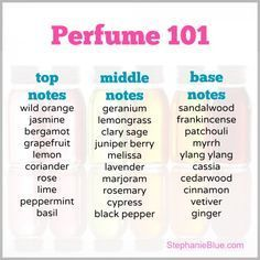 When mixing, add your base notes first, followed by a medium note (if using), and a top.  www.StephanieBlue.com