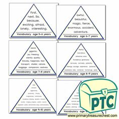VCOP Resources - Primary Treasure Chest Teaching Activities, Teaching Ideas, Ourselves Topic, English Resources, Treasure Chest, 6 Years, Vocabulary, Literacy, Posters