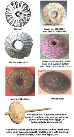 Indo-Eurasian/spindle whorls.jpg