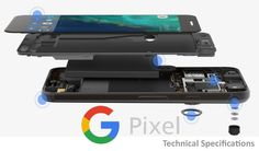 Google have recently launched its new smartphones Google Pixel and Pixel XL.2 Sizes & 2